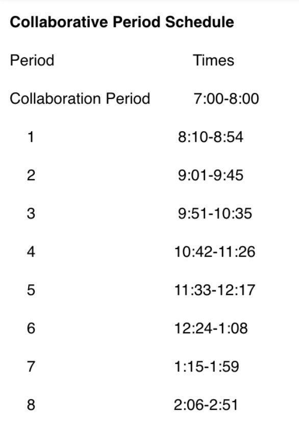 Collaboration day schedule