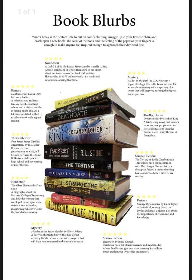 Book blurbs