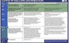 The Vaccine Distribution plan of the Colorado Department of Public Health & Environment.