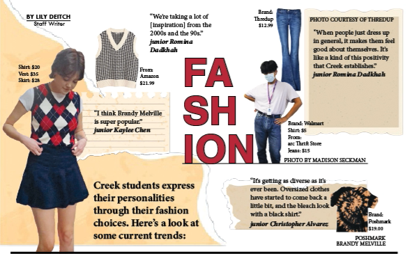 A photo illustration showing current Creek fashion trends and student opinions regarding fashion.